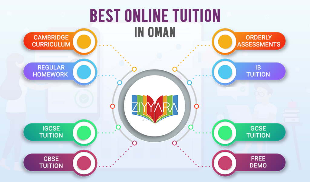 Best Online Tuition Sites in Oman